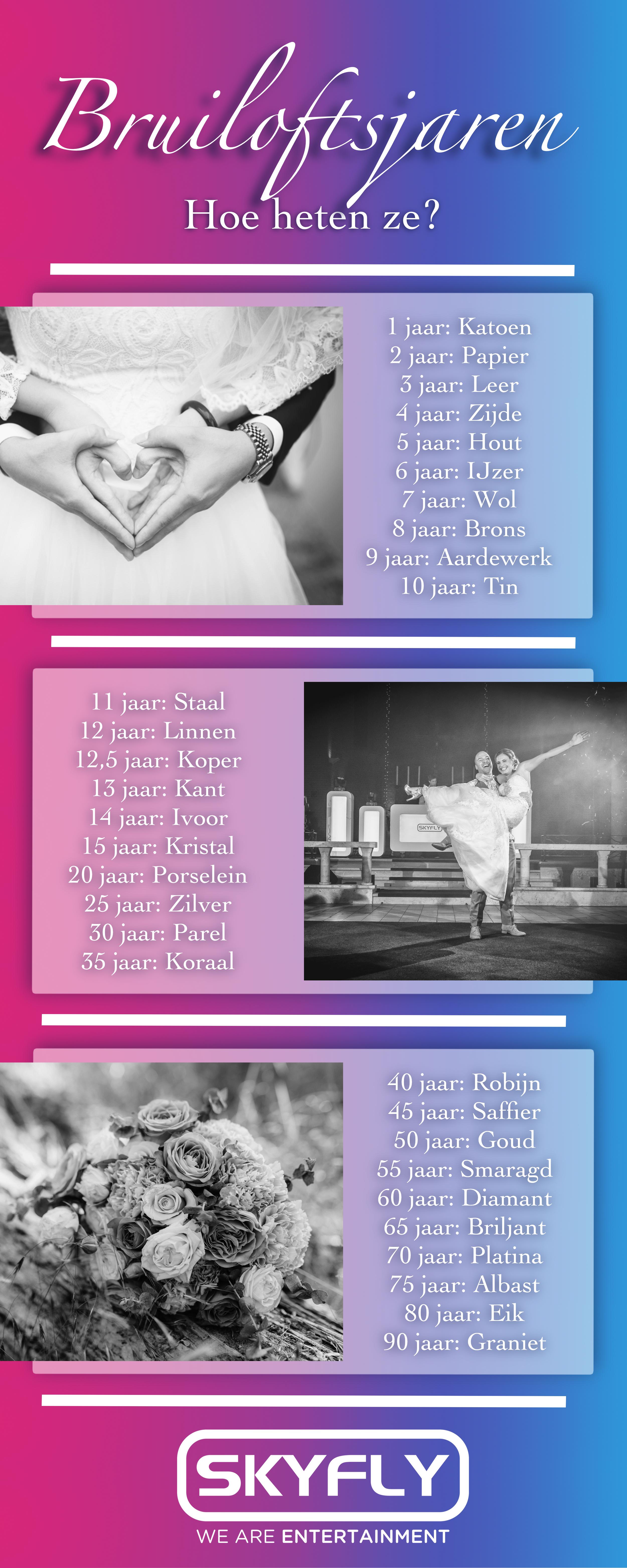 infographic bruiloftsjaren